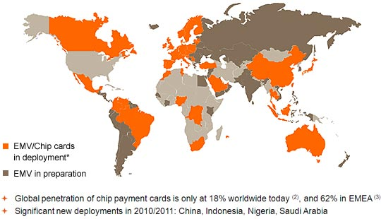 Worldwide EMV deployments