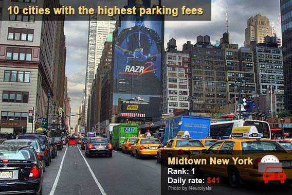 10 cities with the highest parking fees