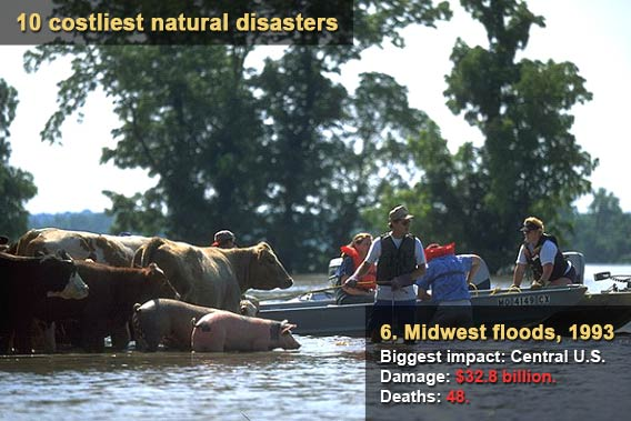 10 costliest natural disasters