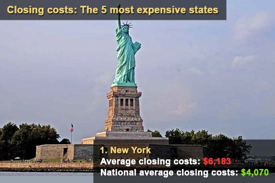 Closing costs: 5 most expensive states