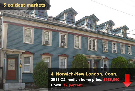 Norwich-New London, Conn.