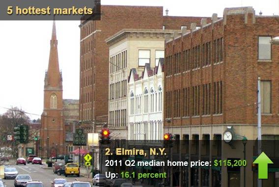 Elmira, N.Y.