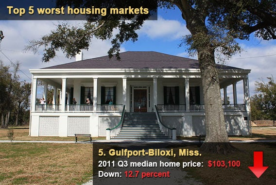 Gulfport-Biloxi, Miss.