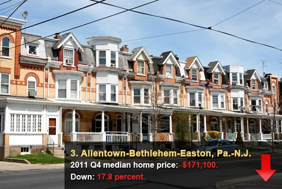 Allentown-Bethlehem-Easton, Pa.-N.J.