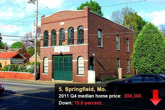 Springfield, Mo.