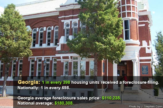 Top foreclosure states