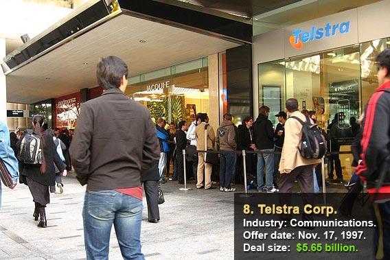 Telstra Corp.
