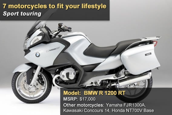 BMW R 1200 RT