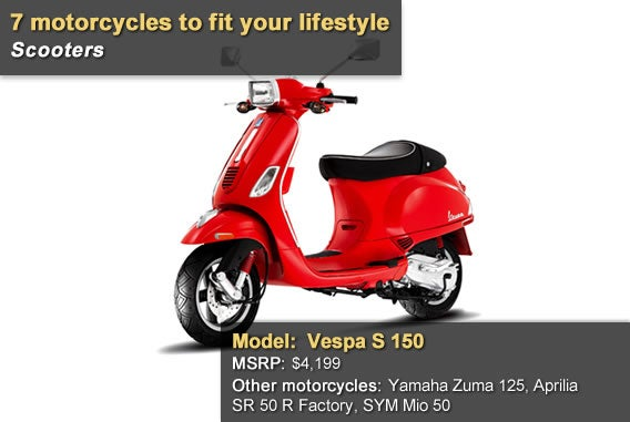 Vespa S 150