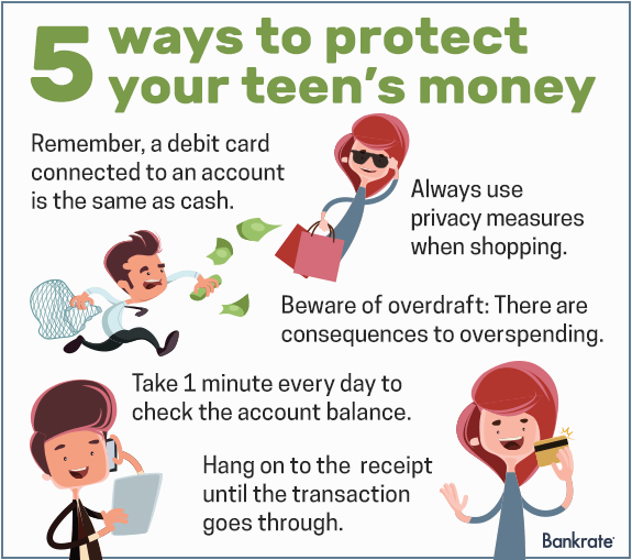 5 ways to protect your teen's money © Bigstock