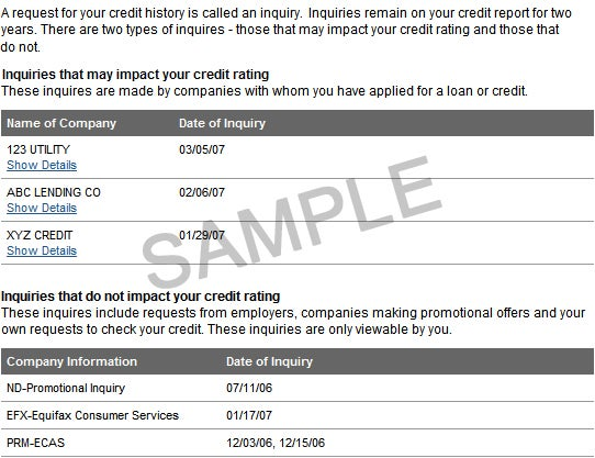How Credit Inquiries Affect Credit Score