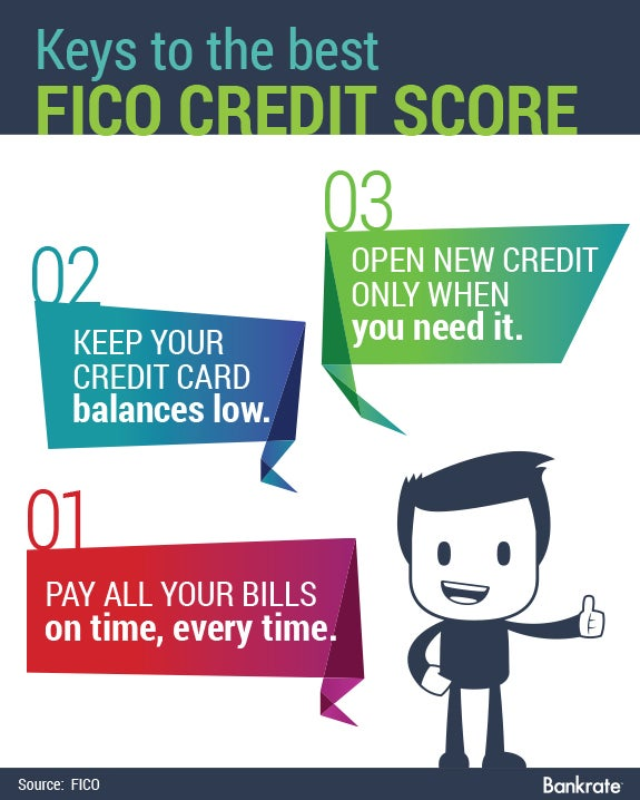 Keys to the best FICO credit score | Cartoon: artenot/Shutterstock.com; Balloons: Anita Ponne/Shutterstock.com
