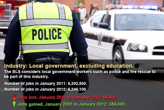 Local government, excluding education