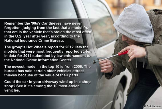 10 vehicles most often stolen by car thieves
