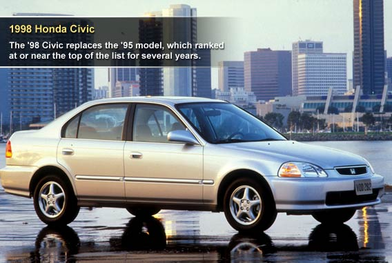 1998 Honda Civic