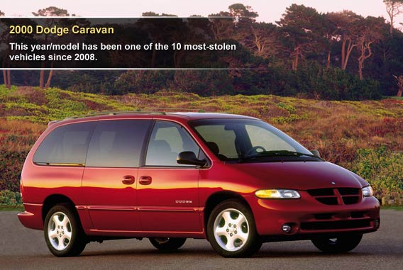 2000 Dodge Caravan