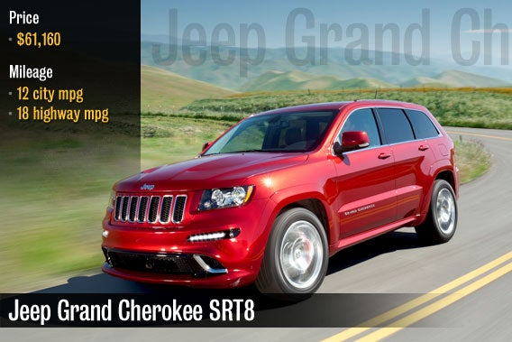 Midlife Crisis Cars: Jeep Grand Cherokee SRT8