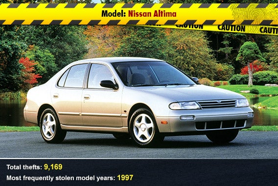 Nissan Altima | Fingerprint: © shooarts/Shutterstock.com, caution tape: © unkreativ/Shutterstock.com