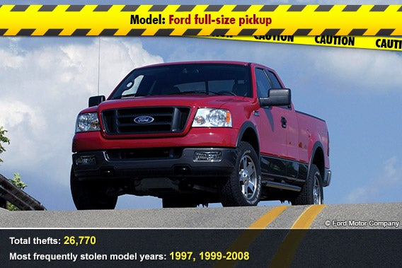Ford full-size pickup | Fingerprint: © shooarts/Shutterstock.com, caution tape: © unkreativ/Shutterstock.com