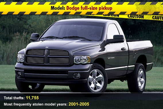 Dodge full-size pickup | Fingerprint: © shooarts/Shutterstock.com, caution tape: © unkreativ/Shutterstock.com