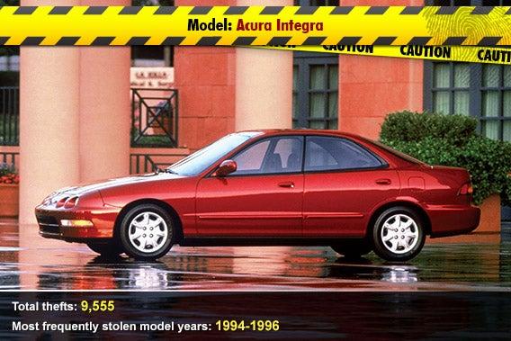 Acura Integra | Fingerprint: © shooarts/Shutterstock.com, caution tape: © unkreativ/Shutterstock.com