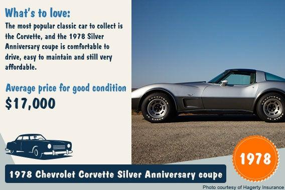 1978 Chevrolet Corvette Silver Anniversary coupe