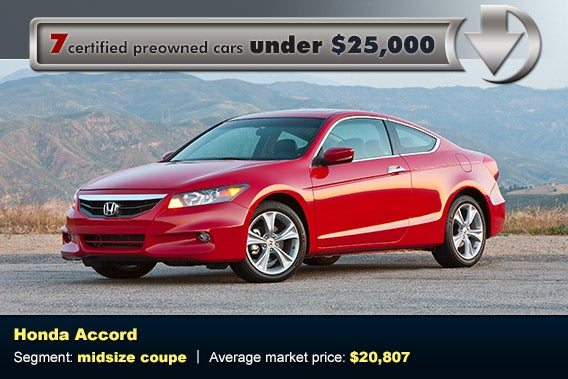top certified preowned cars under 25 000. Black Bedroom Furniture Sets. Home Design Ideas