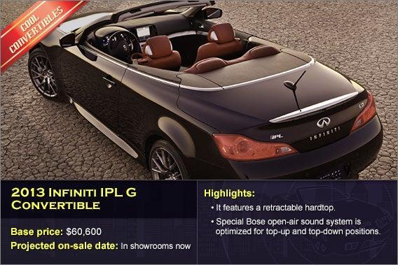 2013 Infiniti IPL G Convertible