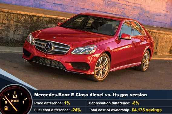 Mercedes-Benz E Class diesel vs. its gas version