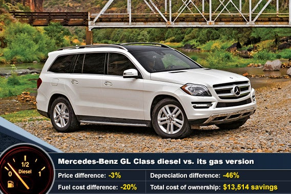 Mercedes-Benz GL Class diesel vs. its gas version