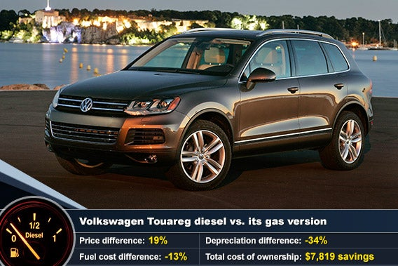 Volkswagen Touareg diesel vs. its gas version