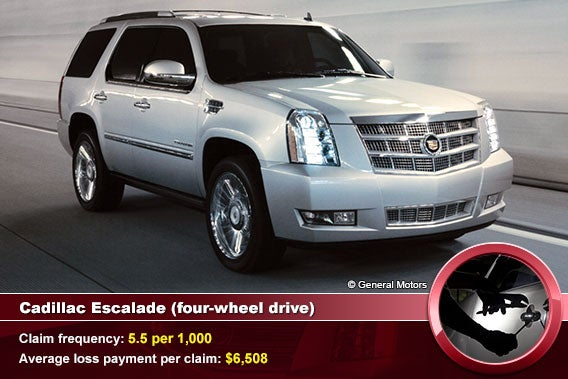 Cadillac Escalade (four-wheel drive)