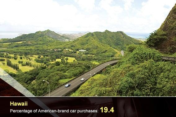 Car overlay: © donvictorio/Shutterstock.com, Hawaii: © Rafael Ramirez Lee/Shutterstock.com