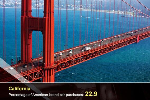 Car overlay: © donvictorio/Shutterstock.com, California: © Pal Teravagimov/Shutterstock.com