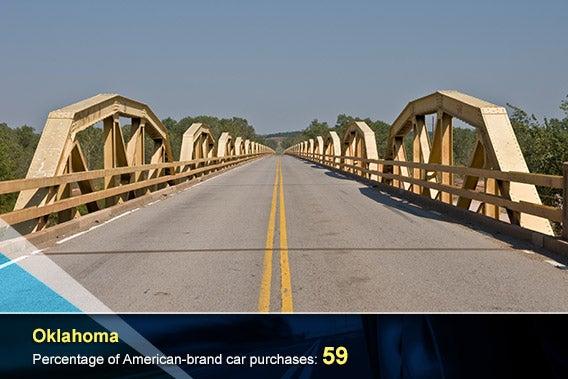 Oklahoma © Sue Smith/Shutterstock.com
