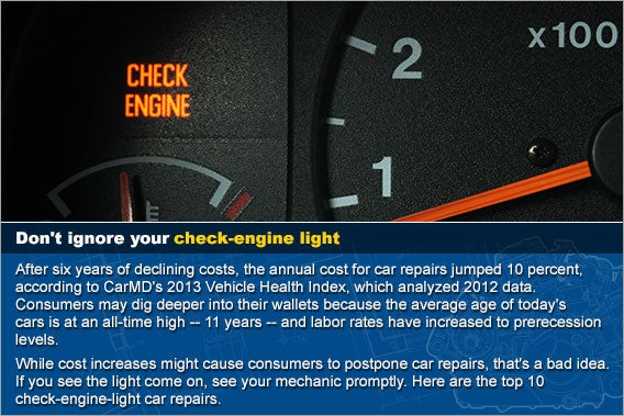 Don't ignore your check-engine light © Eric Fleming Photography/Shutterstock.com; Engine: © Nikita Chisnikov/Shutterstock.com; Drawing: © Guchi81/Shutterstock.com