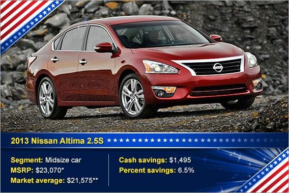 2013 Nissan Altima 2.5S