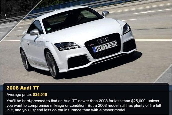 Iu0027d Choose The Audi TT Or Camaro