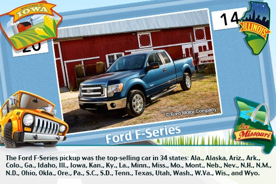 8 best selling cars and trucks for Ford motor company pension calculator