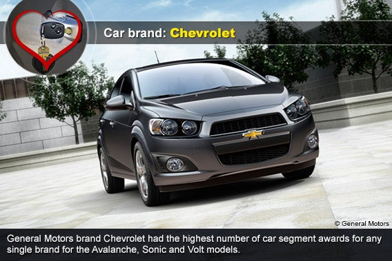 7 car brands best at bewitching buyers for General motors cars brands
