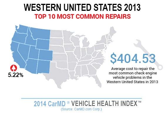 Western USA car repair costs map