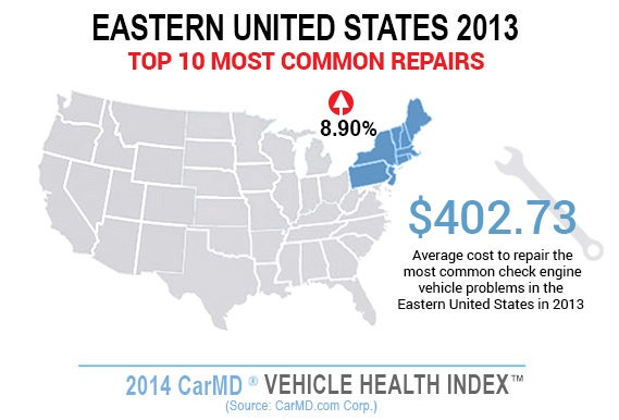 Northeat USA car repair costs map