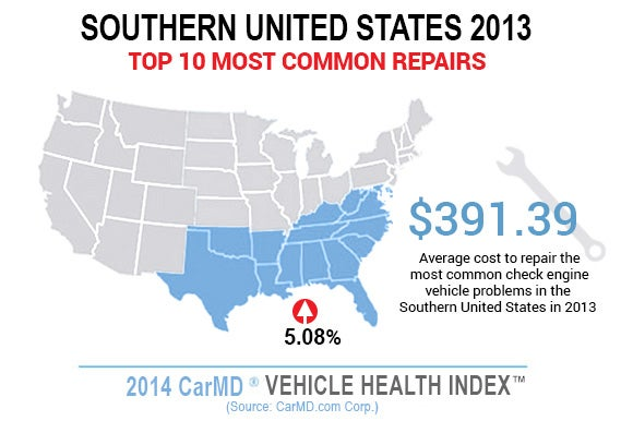 Southern USA car repair costs map