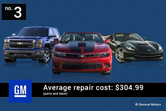 The 5 Most Reliable Car Companies