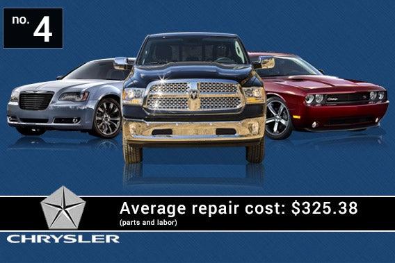 Chrysler financial loan balance