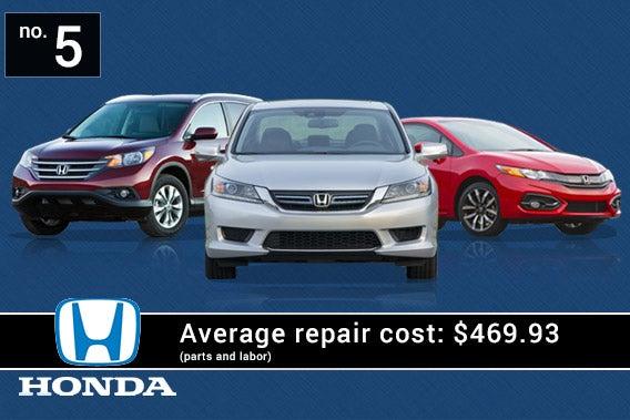 Honda finance auto loan calculator for Honda auto loan