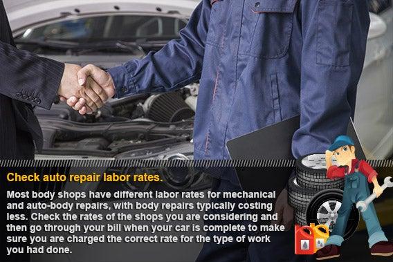 Check rates | © XiXinXing/Shutterstock.com