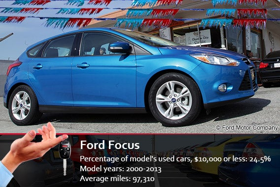 Ford Focus | © Ford Motor Company