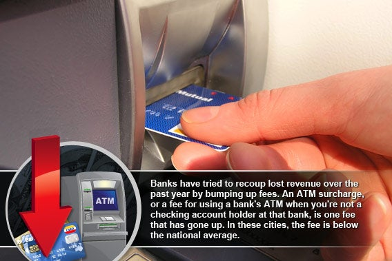 5 cities with the lowest ATM fees in 2012