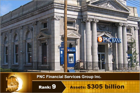 PNC Financial Sergices Group Inc.
